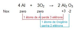 equações de oxirredução 1
