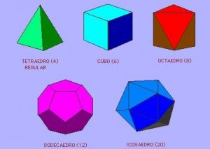 geometria espacial - poliedros