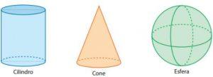 geometria espacial - corpos redondos