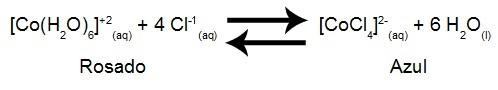 equilíbrio químico - exercício 1