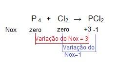 equações de oxirredução - 2