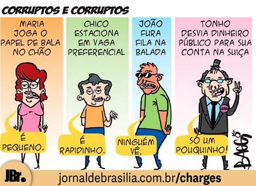 política e corrupção
