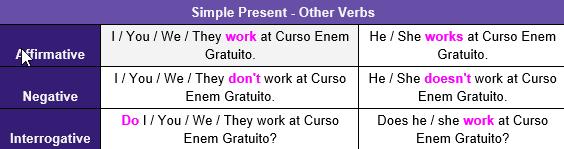 Simple Present - tabela 2