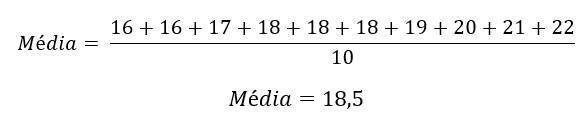Estatística – Matemática Enem - Média