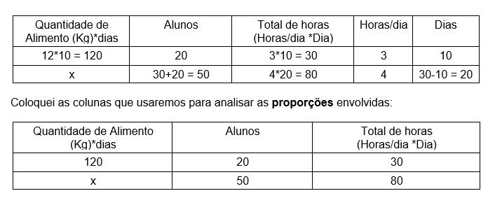 proporcionalidade - prazo