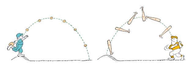 estática dos corpos extensos - física conceitual