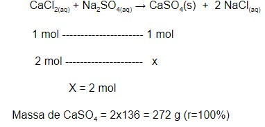 reação química - sulfato de cálcio