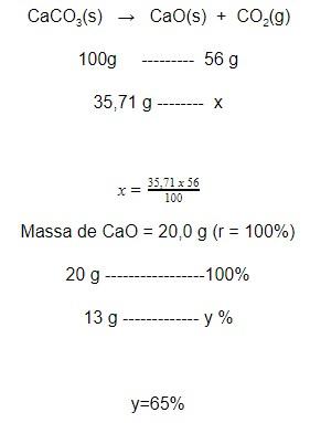 reação química - massa