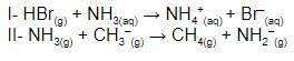 ácidos e bases - exemplos