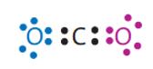 esquema ligação covalente