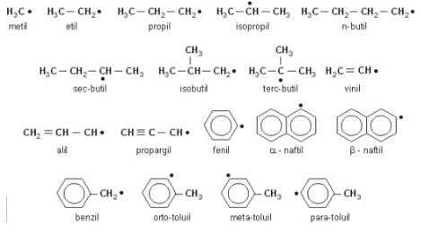 compostos orgânicos - radicais orgânicos