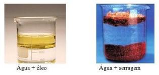 substâncias puras - misturas heterogêneas