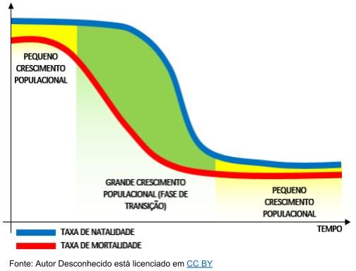 função exponencial - gráfico