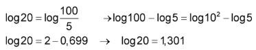 logaritmos - quociente