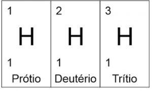 isotopo hidrogenio