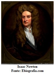 newton história da física