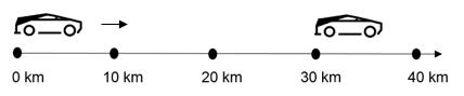 exemplo de velocidade