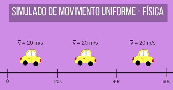 simulado de movimento uniforme