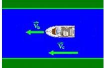 barcos exercicio de velocidade relativa