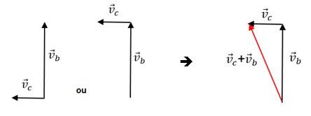 hipotenusa para velocidade relativa