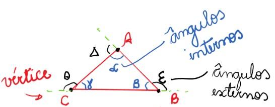 Estudo dos Triângulos - 2