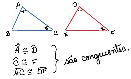 Estudo dos Triângulos - 13
