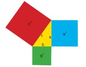 Triângulos Retângulos - 2