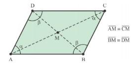quadriláteros - 2