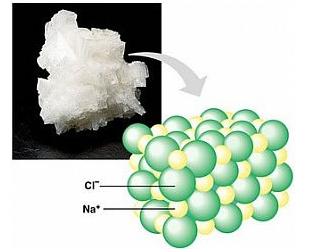 ligacao ionica entre Na e Cl