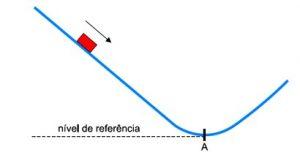 energia mecanica transformacao