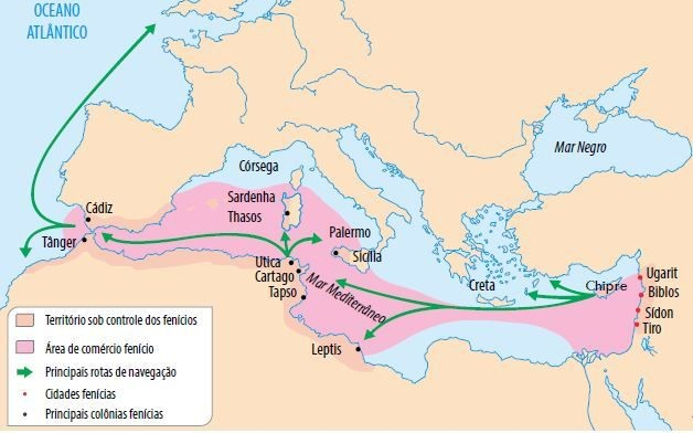 rotas comerciais dos fenicios