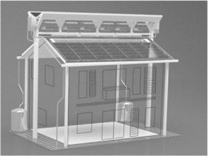 casas eficientes exercicio de fisica