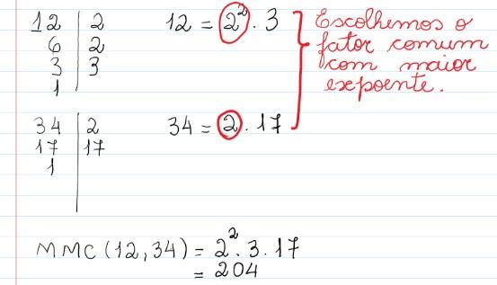 Métodos de MMC - exemplo 1
