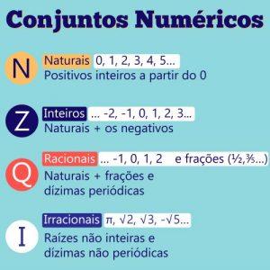 conjuntos numéricos