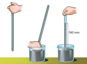 experimento de Torricelli e a lei dos gases