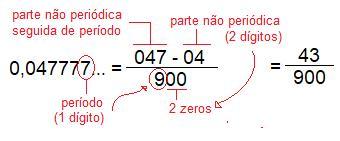transformar número decimal em fração