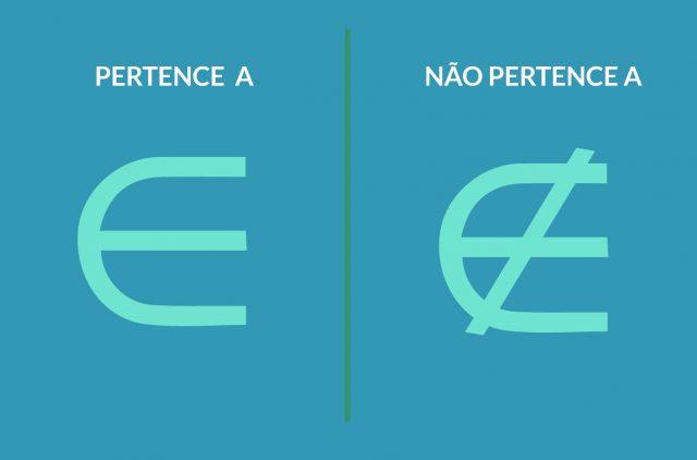 simbolos que representam conjuntos numericos e pertencimento