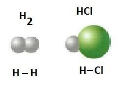 aula geometria molecular