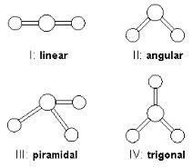 geometrias moleculares