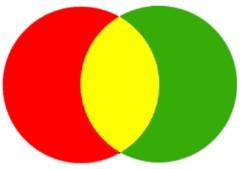 combinação de cores dispersão da luz