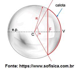desenho da esfera