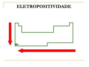 simples troca eletropositividade