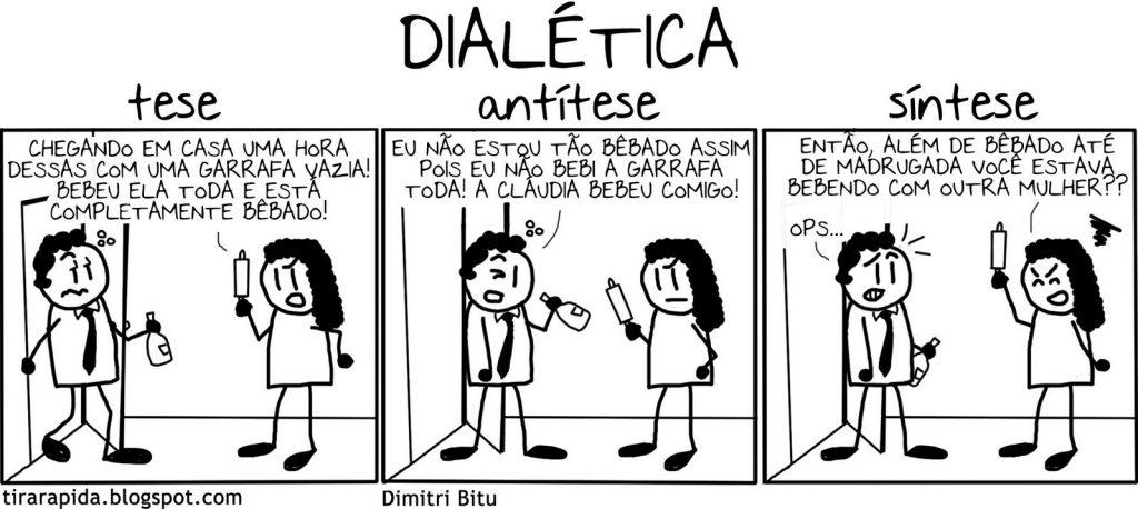 método na filosofia dialética