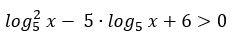 inequação logarítmica