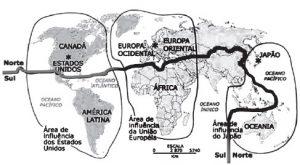 exercício de nova ordem mundial