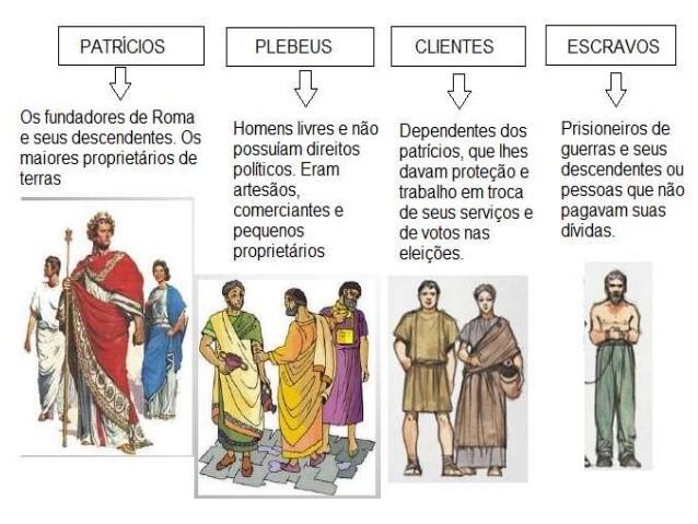 Organização social da Antiguidade