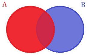 Probabilidade união e intersecção de eventos