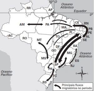 simulado migração no Brasil