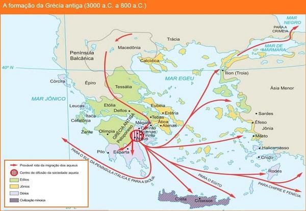 Formação da civilização grega