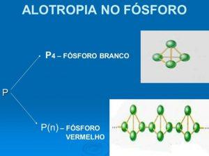 alotropia do fosforo